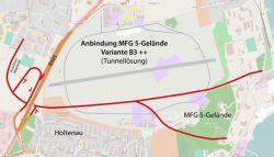 MFG5-Anbindung_B3web