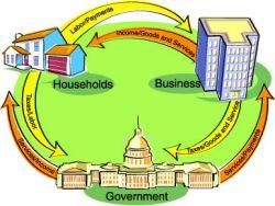Economics_circular_flow_cartoon